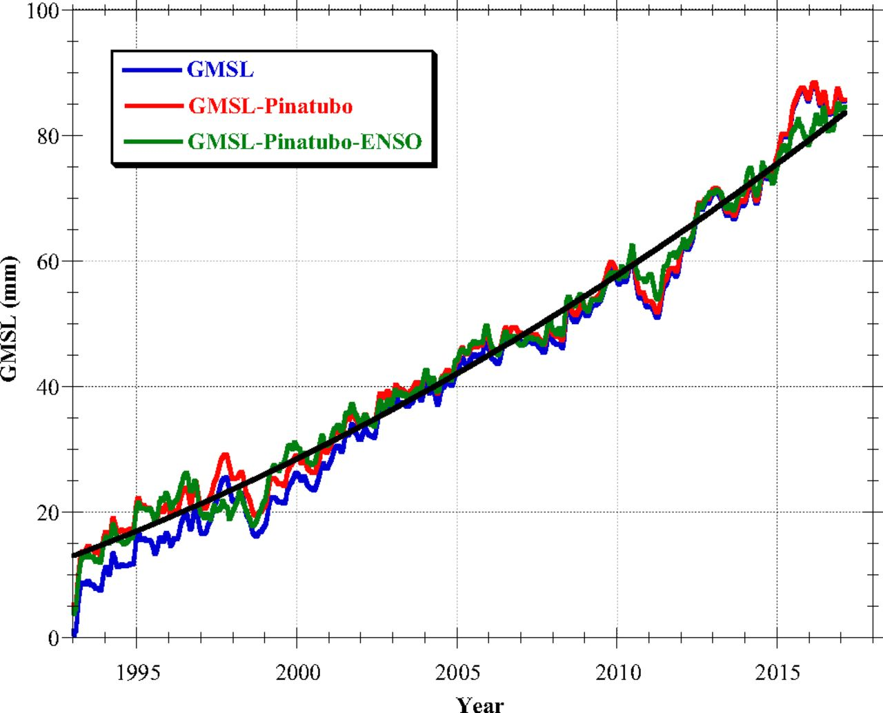 Le bulletin climato factuel (le vrai) - Page 2 F1.large