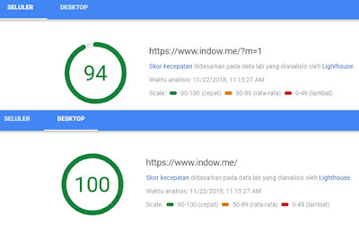 google page speed insights, optimasi template blog, loading super cepat blog, template terbaik, daftar adsense