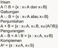 Operasi Pada Himpunan Matematika