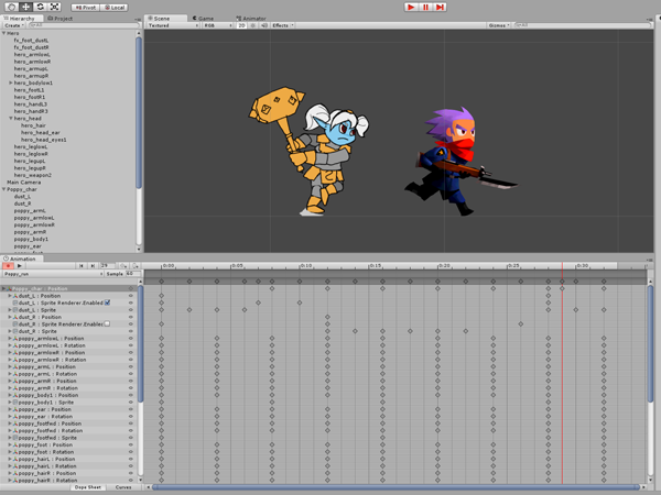 Totally Sweet Red Hoodie: Tutorial - Using Unity 2D's Dope Sheet for