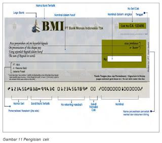 Pembayaran dengan Menggunakan Cek dan Bilyet Giro