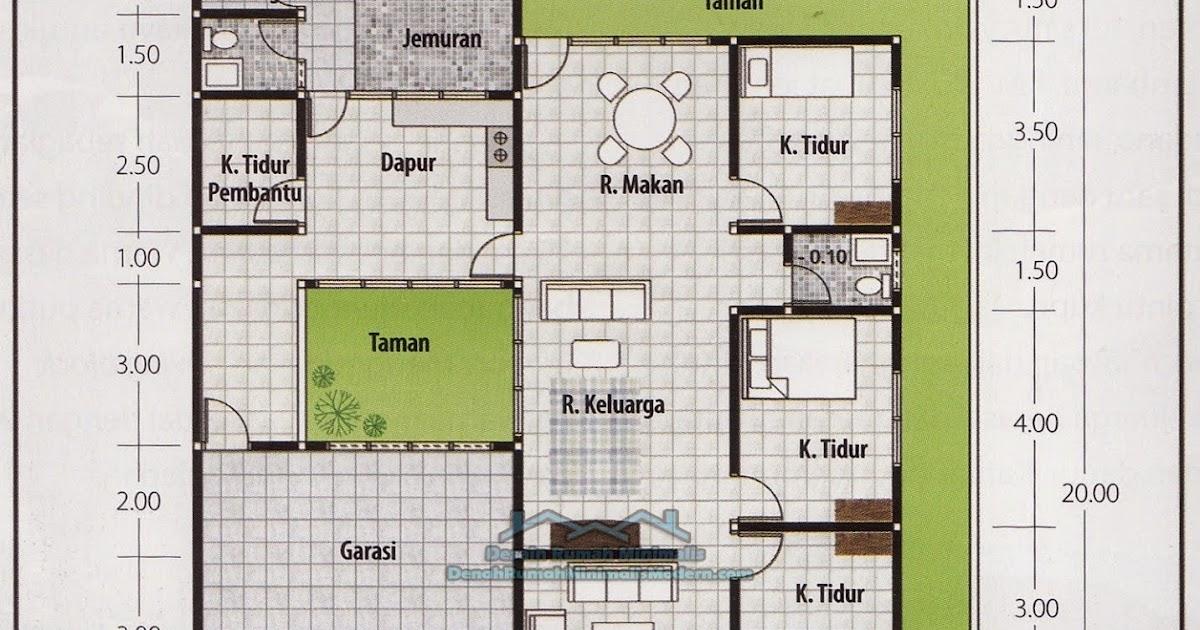 Berapa Meter Ukuran Rumah 36 - Soalan am