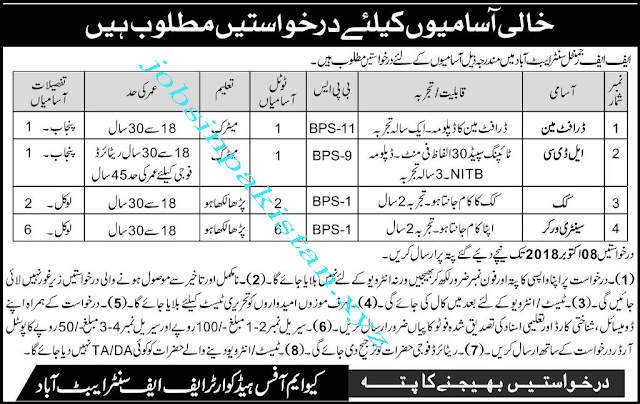 FF Center Abbottabad Jobs 2018 Advertisement