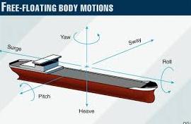 dinamika kapal