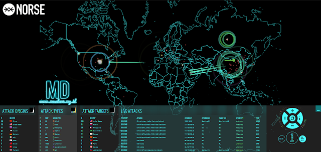 Live Hacking Attack Map - Mas Devz