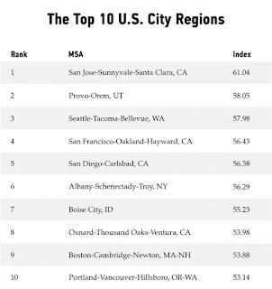 The Top 10 U.S. City Regions (Credit: citylab.com) Click to enlarge.
