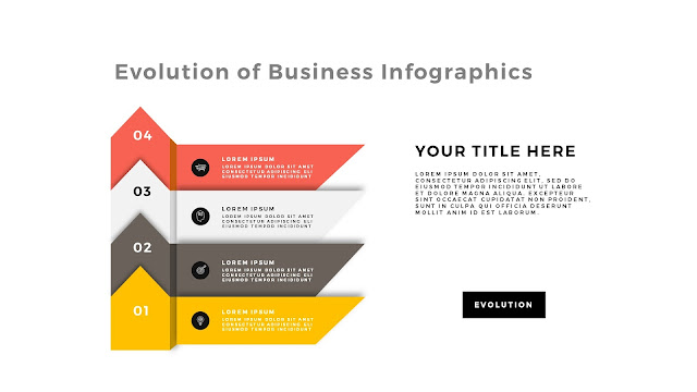 Evolution of Business Infographic Free PowerPoint Template Slide 3