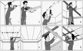 Metode Pekerjaan Plafon