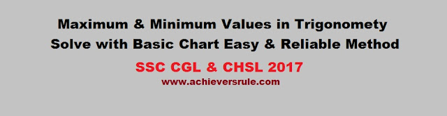 Maximum and Minimum Values in Trignometry For SSC Exams