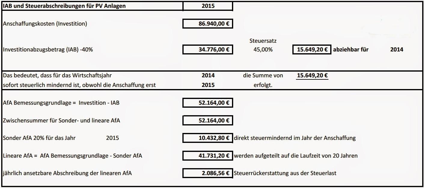 steuer afa iab 2014 2015 solar pv invest investment kauf dach freifläche private placement privatplatzierung beispiel