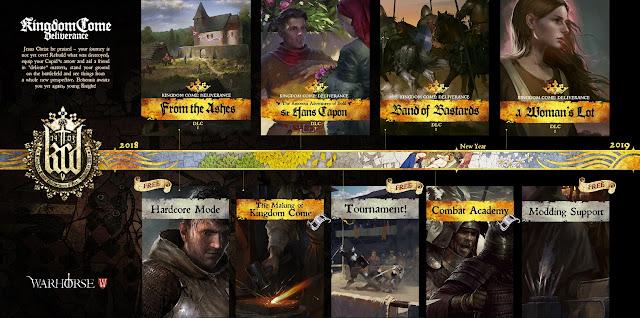 En detalle los futuros contenidos descargables de Kingdom Come Deliverance