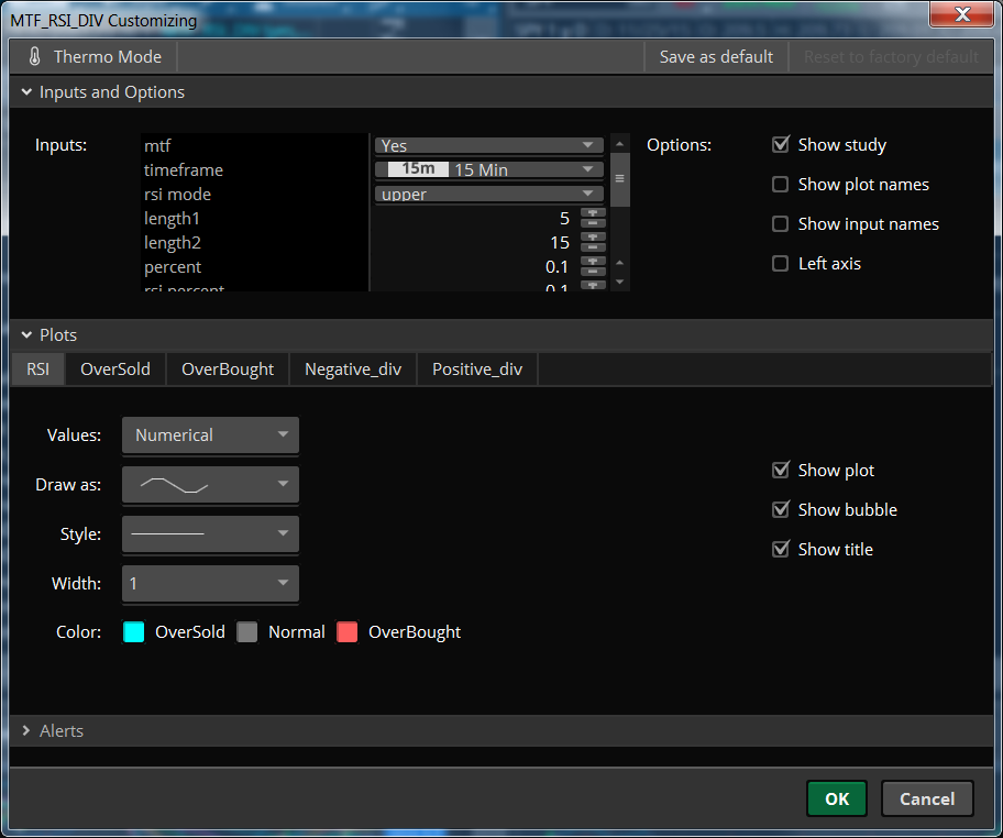PatternSmart com: MTF(Multi Time Frame) RSI Divergence