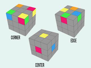 rubik's_cube_3x3