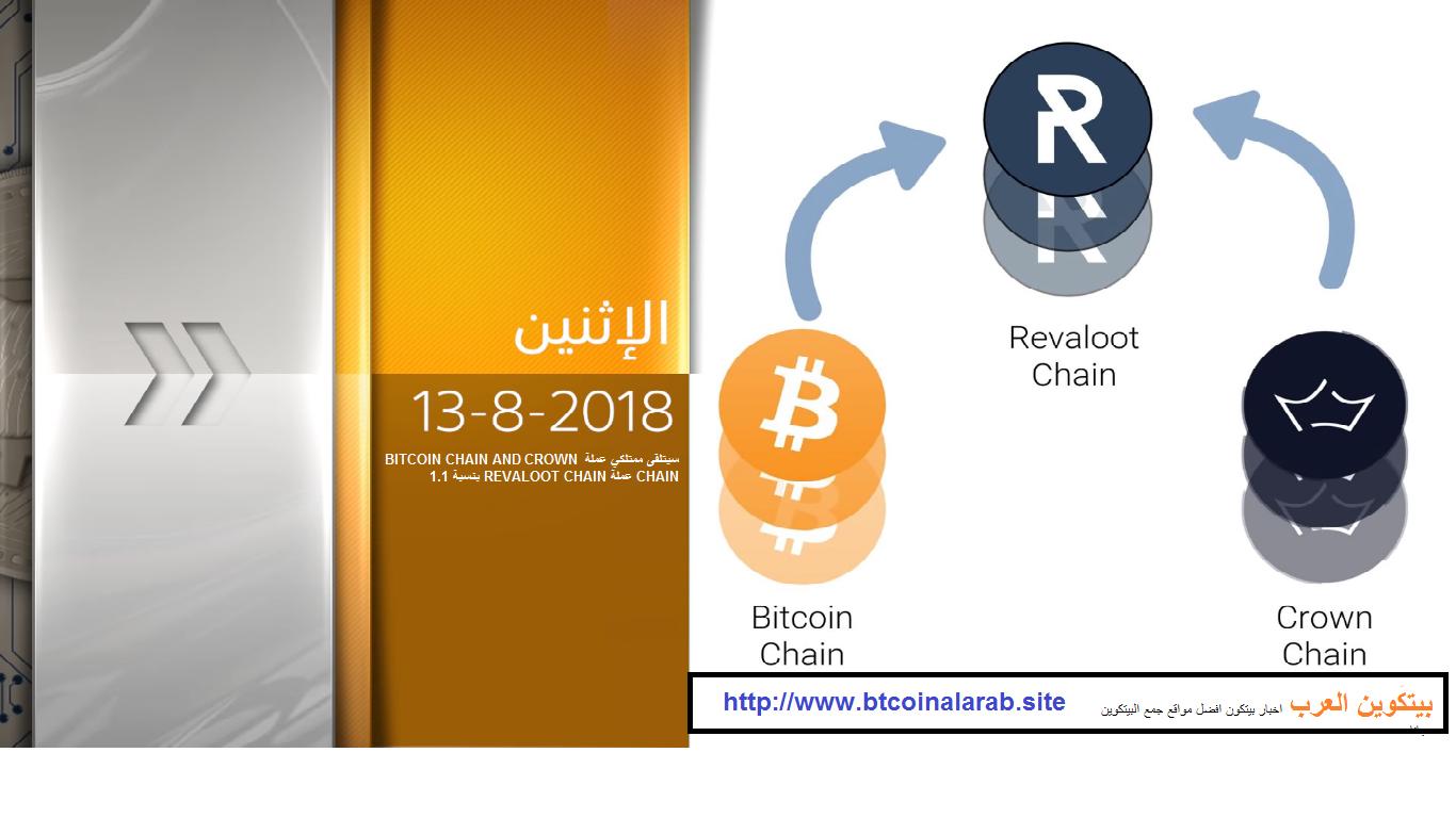 خبر سار للمحتفظين بعملتي Bitcoin Chain وا Crown Chain