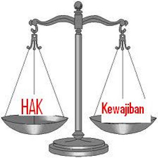 Hak Dan Kewajiban Warga Negara Dan Dasar Hukumnya Materi Belajar