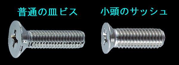 TRUSCO 皿頭サッシュ小ネジ ステンレス 全ネジ M5X15 85本入 159-2785 B65-0515 4989999053678