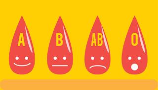 watak golongan darah O