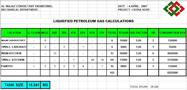 LPG Calculator - Download LP Gas Calculations Excel