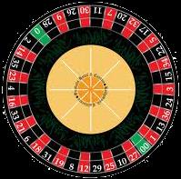 Rulett kerék számokkal, 1 darab nullával