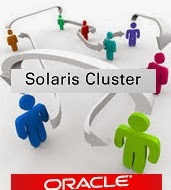 How to Install Oracle Solaris Cluster on Solaris 11