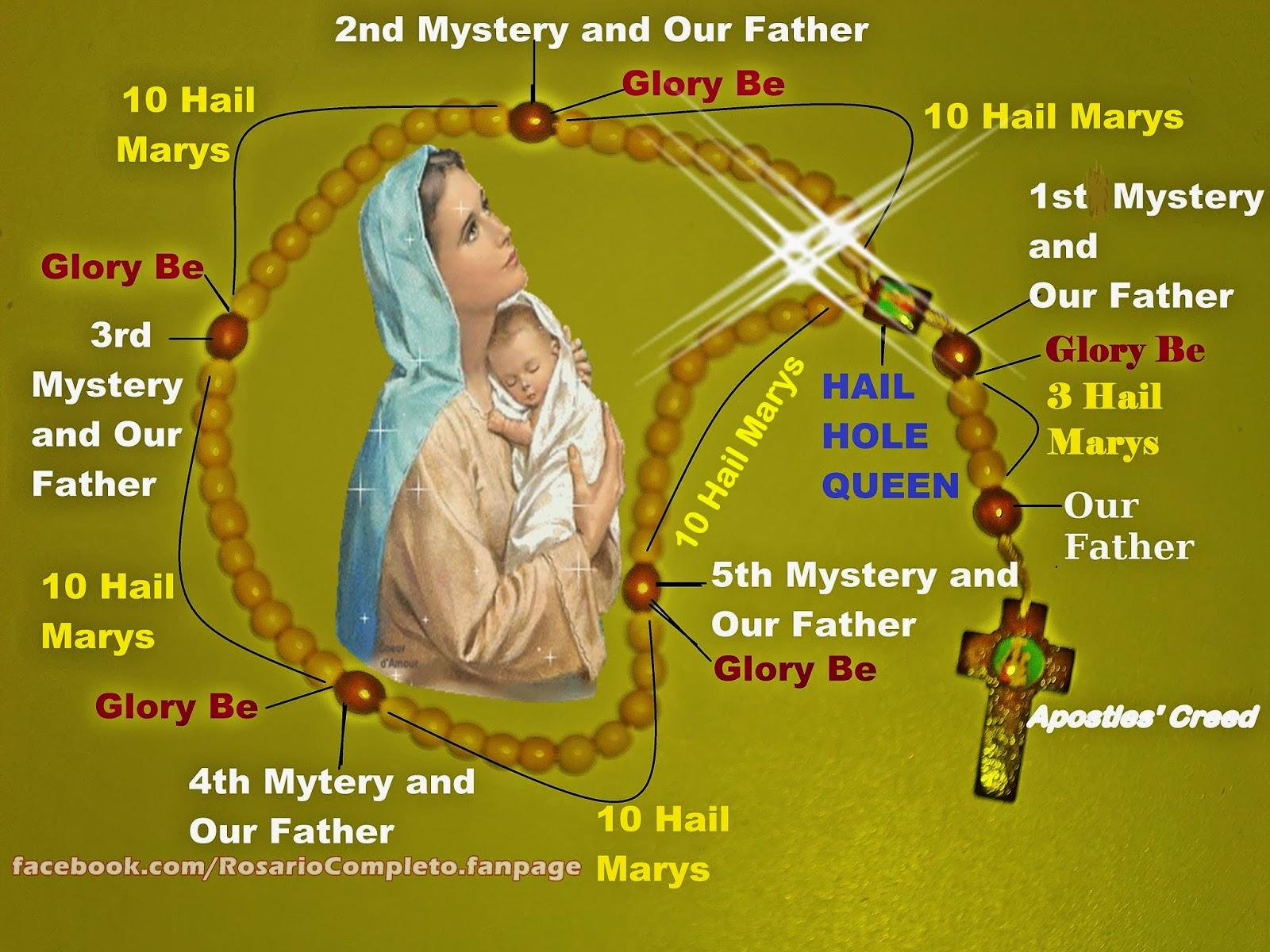 Como Rezar O Rosario How To Pray The Rosary