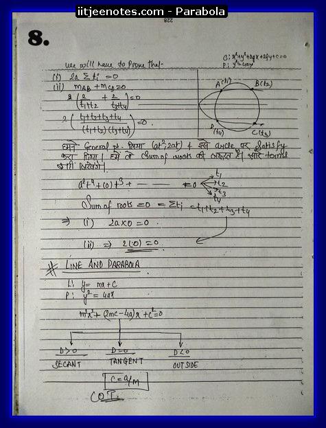 parabola notes8
