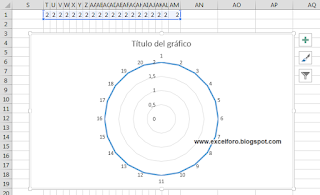 Gráfica de un polígono de hasta 20 lados.