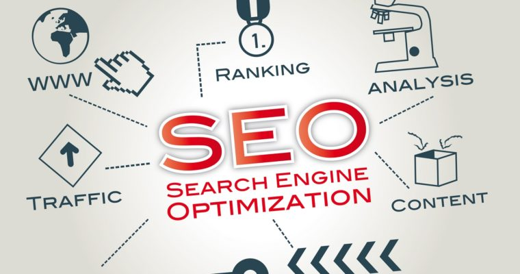 Target Digital, A name amongst successful SEO