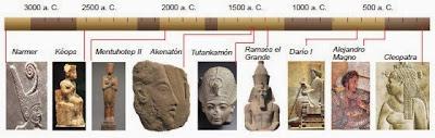Dinastía Tolemaica