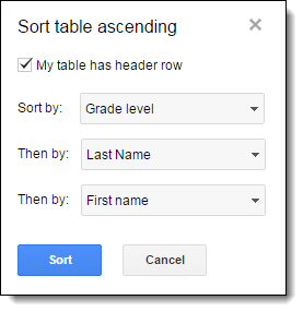Control Alt Achieve: Sorting Text and Tables in Google Docs