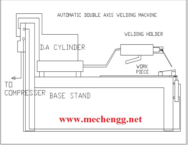 automatic Double Axis Welding Machine