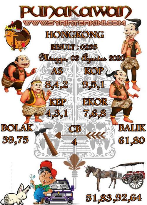 Kode syair Hongkong Minggu 2 Agustus 2020 196