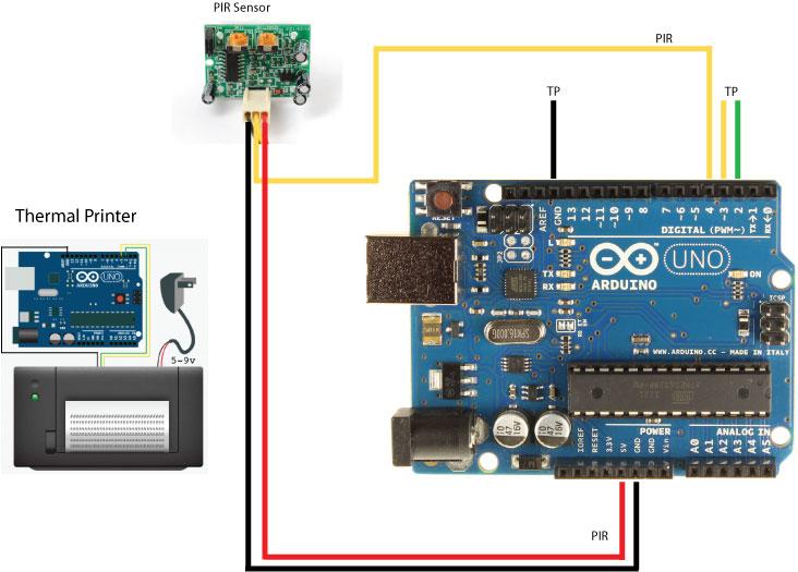 ReceiptOMat: Technical Components