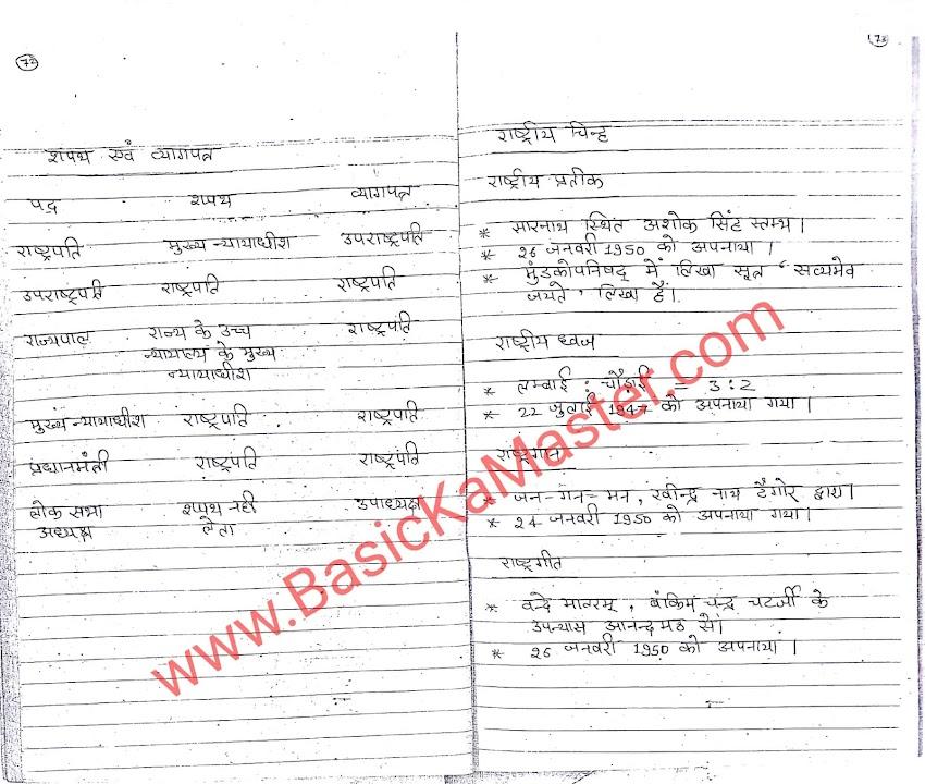 पर्यावरण- सामाजिक अध्ययन Notes- 16