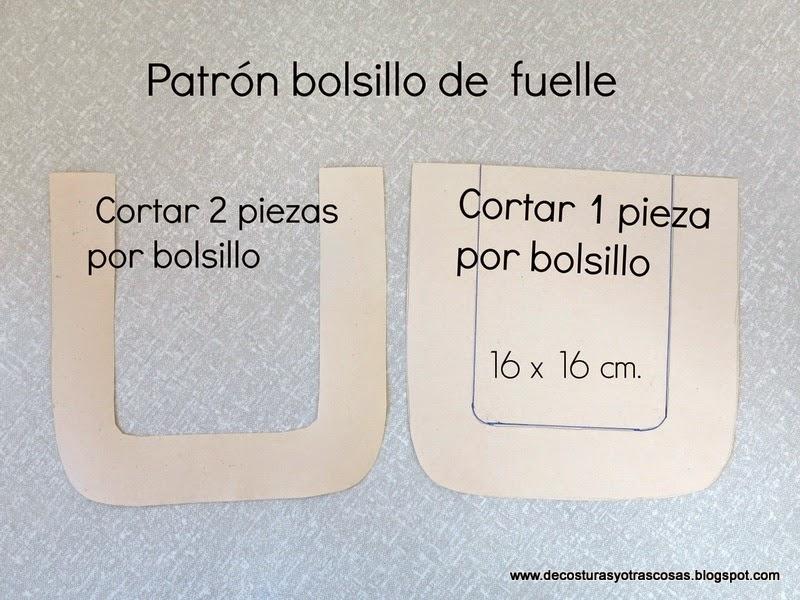 De costuras y otras cosas: BOLSILLO DE FUELLE REDONDEADO Y ...