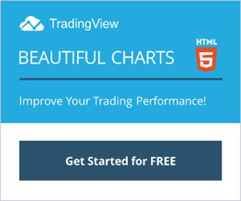 My Trading Charts