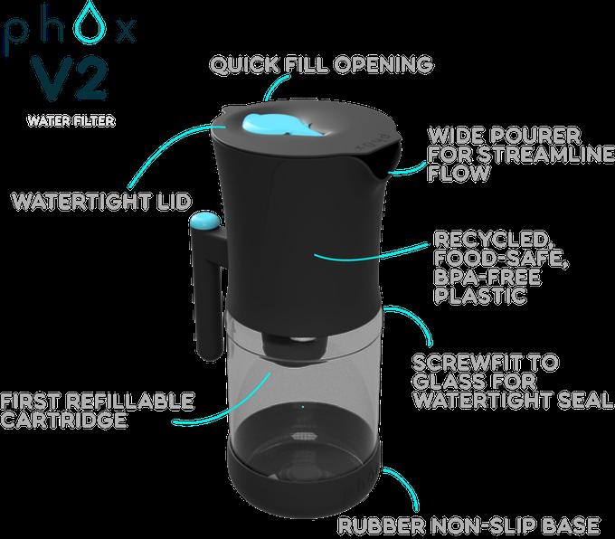Phox v2 eco friendly water filter