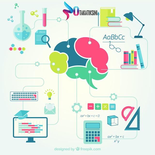 Cara Mengasah Otak