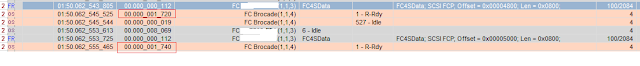 Sorry, here should be a picture of a FC trace snippet