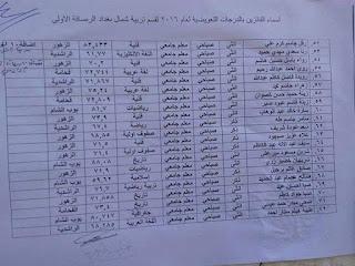 اسماء المقبولين في تربية الرصافة الأولى لعام 2016 قسم تربية شمال بغداد