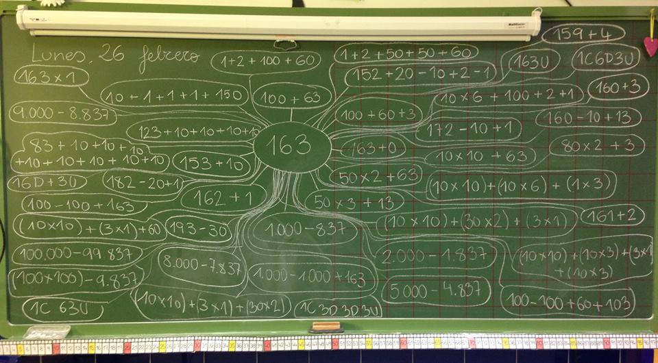 ALGORITMOS ABN. Por unas matemáticas sencillas, naturales y ...