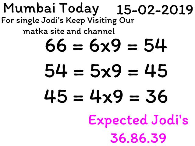 Mumbai Panel Chart 2019-02-15 Single Jodi Guessing