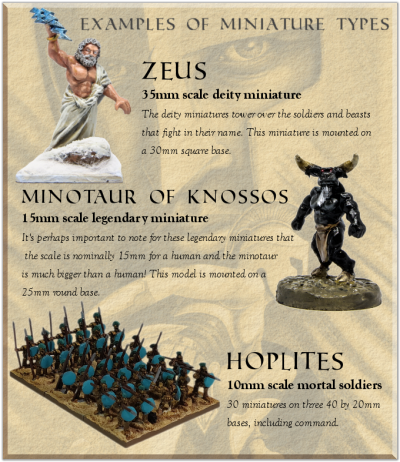 Examples Of Miniature Types