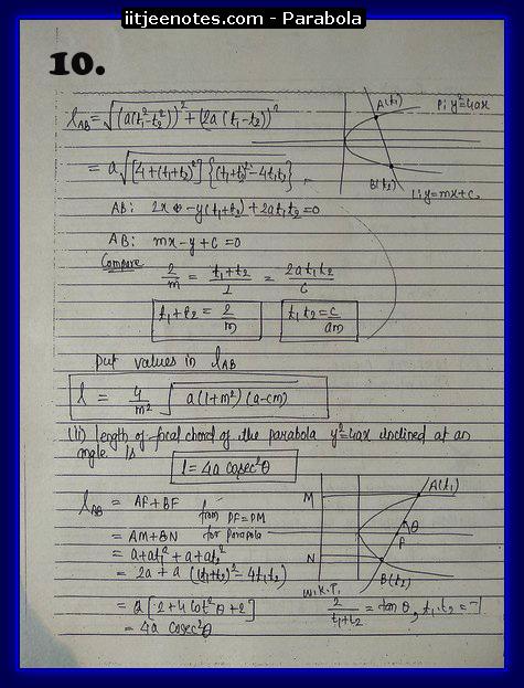 parabola notes cbse