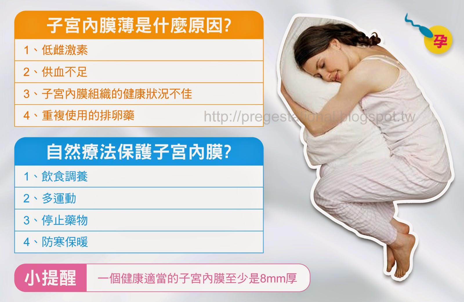 子宮內膜的厚度會影響試管嬰兒(IVF)懷孕率