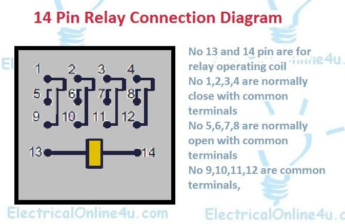 14 pin relay connection diagram finder 14 pin relay wiring diagram rh electricalonline4u com 3 pin relay wiring diagram horn 4 pin relay wiring diagram