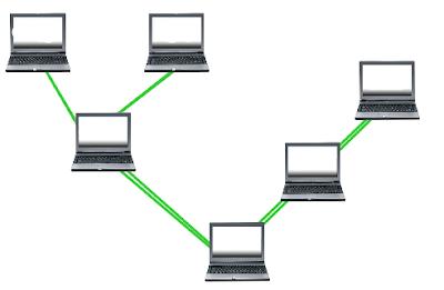 topologi jaringan komputer pdf topologi jaringan komputer ppt topologi jaringan komputer lengkap topologi jaringan komputer kelebihan dan kekurangan topologi jaringan komputer dan perbedaannya