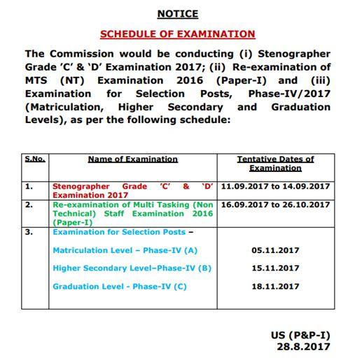 SSC MTS Re Exam Admit Card