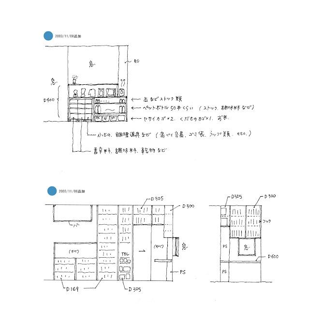 狭小都市型二世帯住宅の収納計画をとおして 収納計画 子世帯 キッチンと仕事部屋