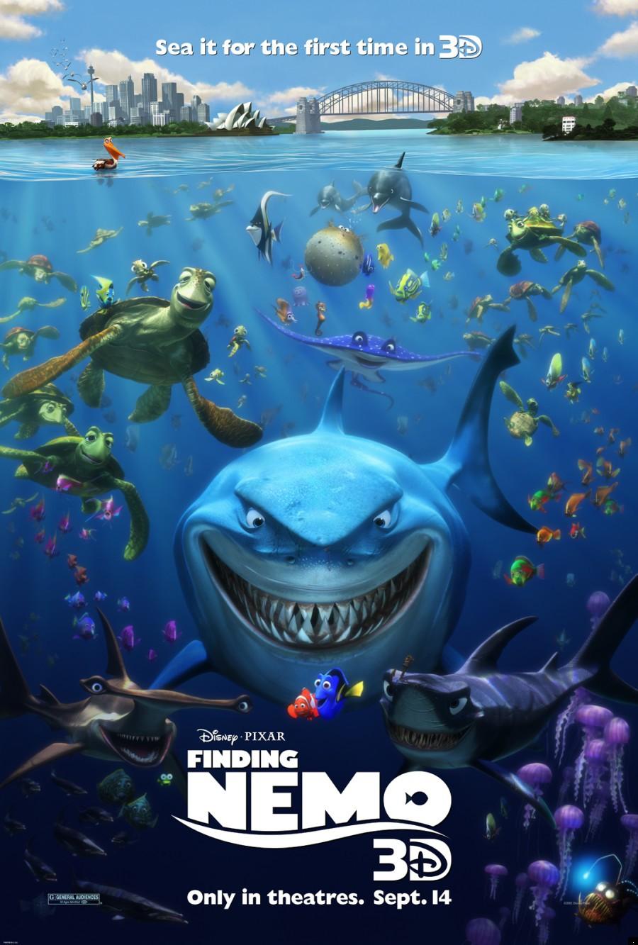 Le Monde De Nemo Personnages : monde, personnages, Cosmic, Itinéraire, Cinéblogger:, Review, Monde, L'Océan...Sous, L'Océan...